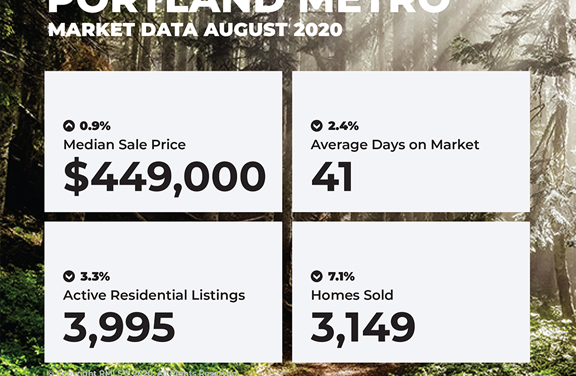 August 2020 – Real Estate Market Action Report