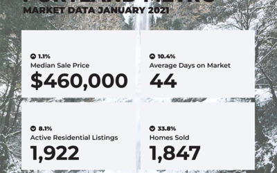 January 2021 – REAL ESTATE MARKET ACTION REPORT