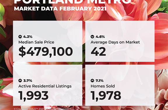 February 2021 – REAL ESTATE MARKET ACTION REPORT