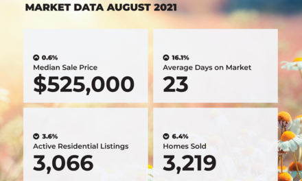 August 2021 – REAL ESTATE MARKET ACTION REPORT